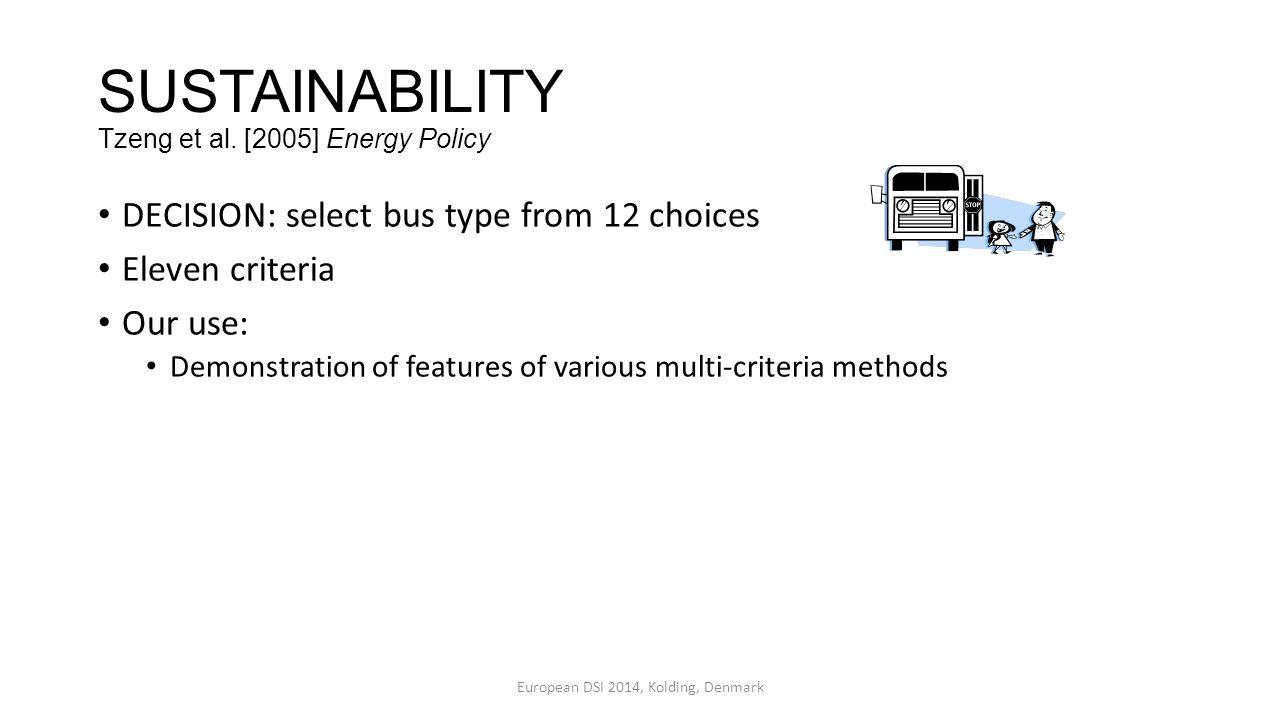 SUSTAINABILITY Tzeng et al. [2005] Energy Policy